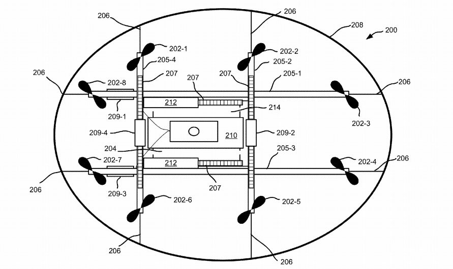 Amazon Center of Gravity Patent