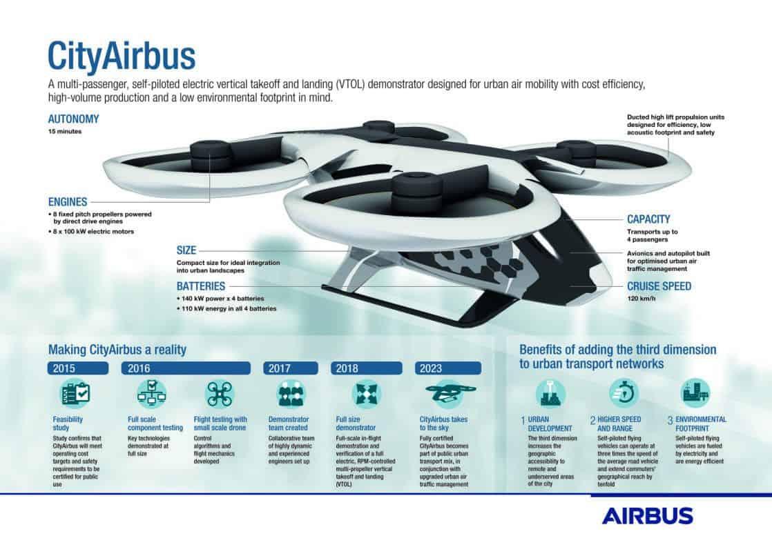 airbus-passenger-drone