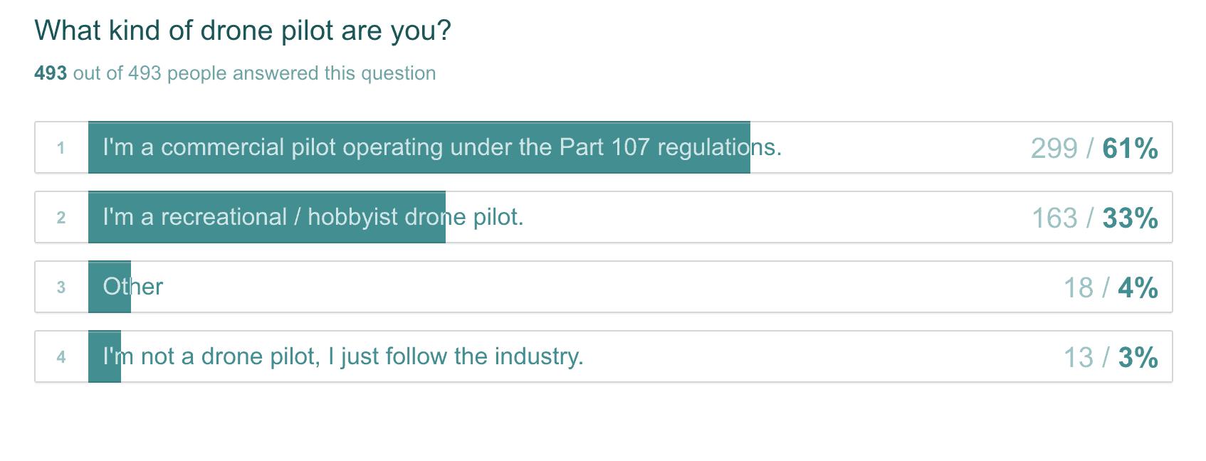 FAA-survey-1