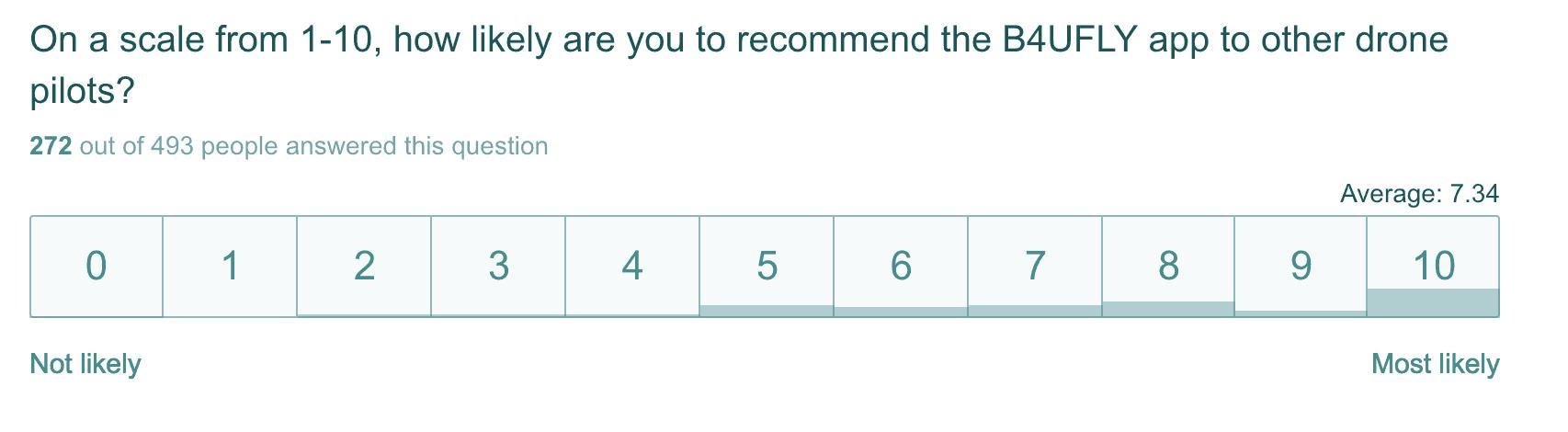 FAA-survey-4