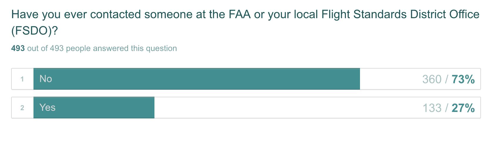 FAA-survey-5