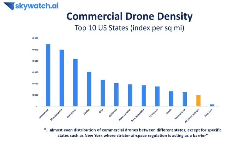 skywatch-commercial-drone-insights
