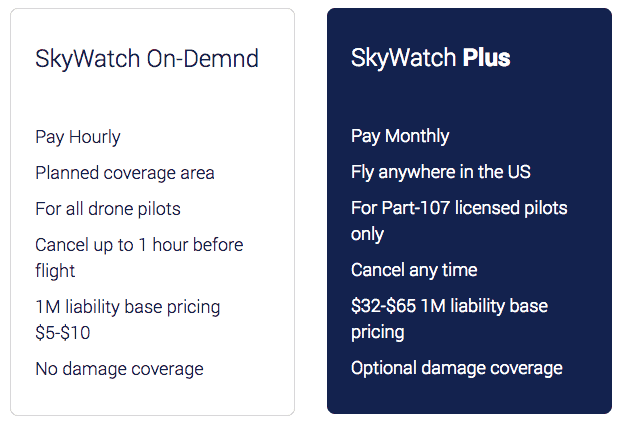skywatch-comparison