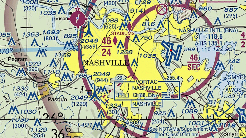 best places to fly a drone in nashville