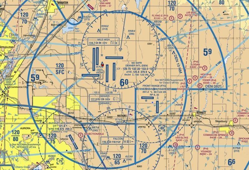 fly drone Denver