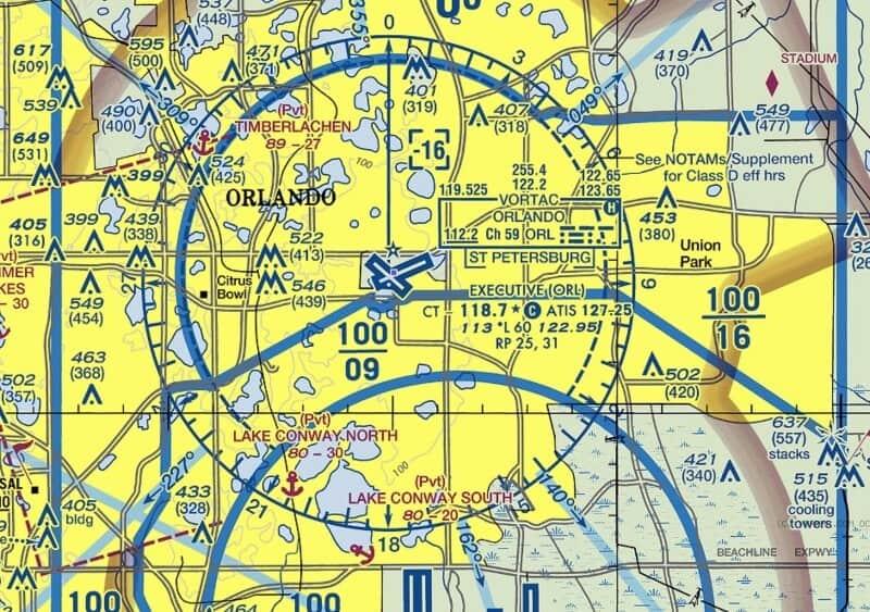 fly drone Orlando
