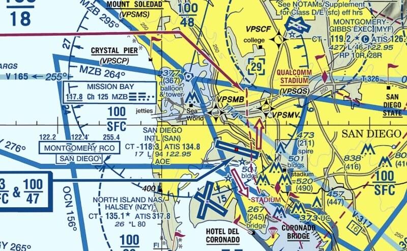 fly drone San Diego