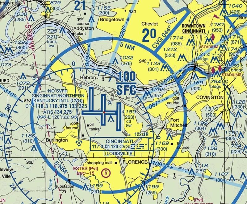 fly drone Cincinnati
