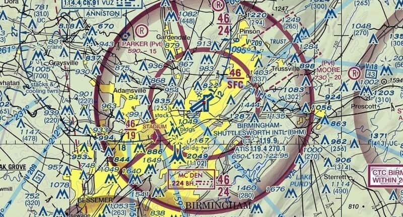 fly drone Birmingham
