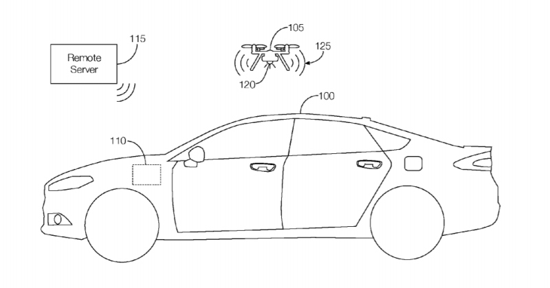 Ford Drone Patent