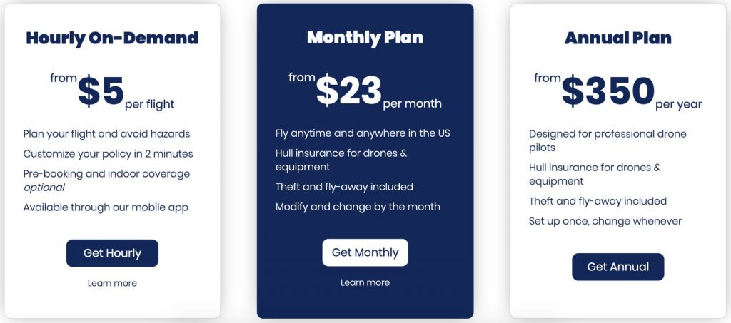 cost of drone insurance pricing