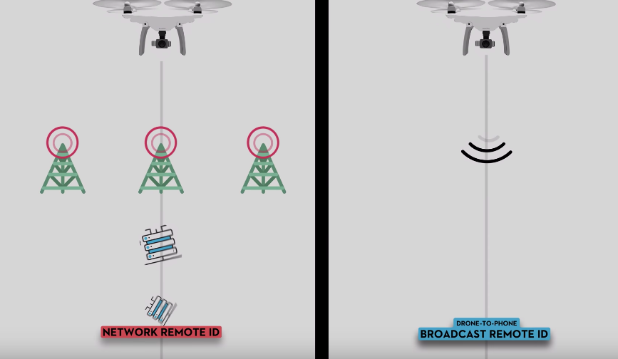 dji-drone-to-phone-vs-network-based