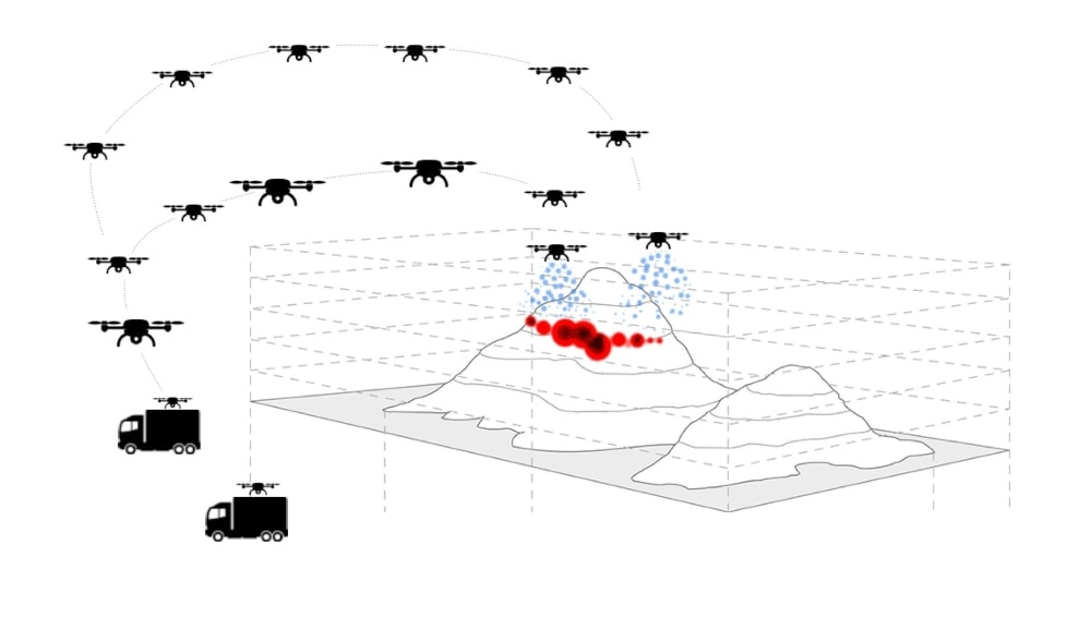 drone-swarms-firefighting-model
